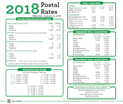 First Class Mail Rate Chart First Class Mail 2018 Postage Rate Chart Thelifeisdream