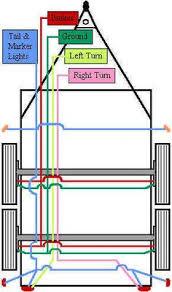 rv trailer plug wiring diagram non commercial truck, fifth Wiring Diagram For Rv Trailer Plug camper wiring help wiring diagram for rv plug