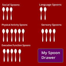 Spoon Theory Autism Student Mental Health Advisory Committee