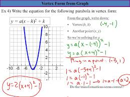 8 vertex form from graph ex 4 write the equation for the following parabola