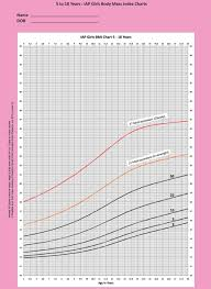 46 Proper Ideal Weight Chart For Teenage Girls