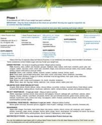 Ideal Protein Phase 1 The Complete Ideal Protein Food List