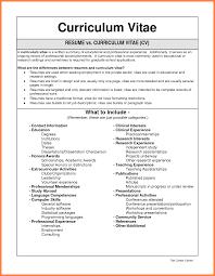 5 how to write a curriculum vitae for job application bussines 5 how to write a curriculum vitae for job application