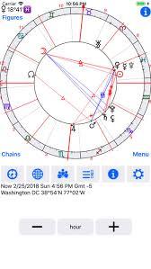 Astrological Charts Pro Apprecs