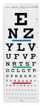 Snellen Letter Eye Chart