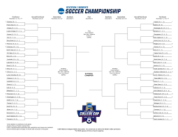 The Printable 2019 Ncaa Womens Soccer Bracket Division I