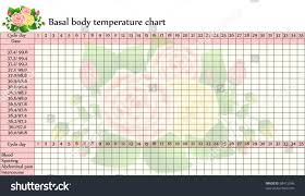 Basal Body Temperature Chart Celsius Fahrenheit Stock