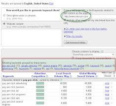 Google Add Words Google Adwords Keyword Tool