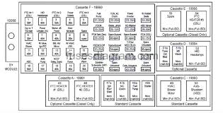 2014 jeep grand cherokee limited fuse box diagram 2005 panel 1996 large size of 1998 jeep grand cherokee limited fuse box diagram 2002 under dash 2014 overland