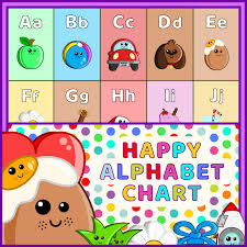 Learning Chart Happy Alphabet Learning Chart