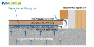 does the quiet walk underlayment plastic vapor barrier face up or down when installing
