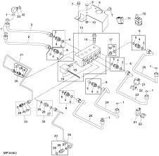 john deere gt275 wiring diagram wiring diagram libraries john deere gt275 wiring harness wiring diagram librariesjohn deere gt275 wiring diagram wiring librarytop n tilt