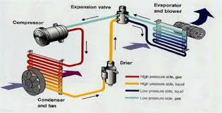 hyundai air conditioning troubleshooting axleaddict Explorer Wiring Diagram at Wiring Diagram For 2003 Santa Fe Airconditioner
