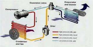 hyundai air conditioning troubleshooting axleaddict Rockford Wiring Diagram at Wiring Diagram For 2003 Santa Fe Airconditioner