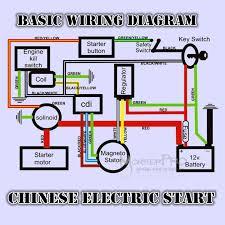 chinese 110cc atv engine diagram kazuma falcon 110 parts diagram chinese atv wiring diagram 50cc at Chinese 125cc Atv Engine Wiring Diagram