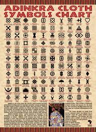 Adinkra Symbols Ghanaian Symbols Some Of The Many