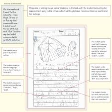 Examples of good practice   Education Review Office PM WRITING GR    Information reports