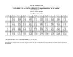 Salary Table 2016 Dcb Incorporating The 1 General Schedule