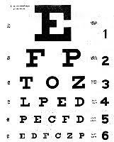 California Dmv Eye Chart Snellen Eye Chart For Testing Vision