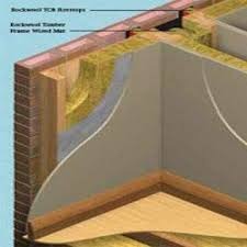 sound insulation for walls. Thermal/acoustic Insulation United Kingdom Sound For Walls T