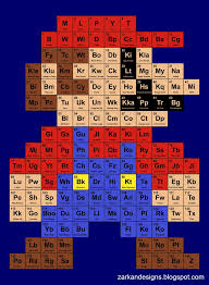 Best 25+ Periodic table ideas on Pinterest   Chemistry, Periodic ...