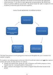 Michigan Iep Process Flow Chart Template