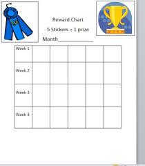 Behavior Charts Plans And Ideas That Work Also Behavior Folder Templates