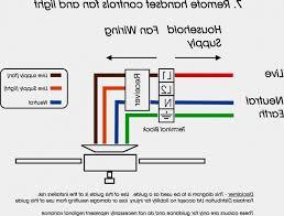 pistol grip diagram untitled medium resolution of pistol grip diagrams wiring diagrams karcher pistol grip diagram meyers plow wiring diagram
