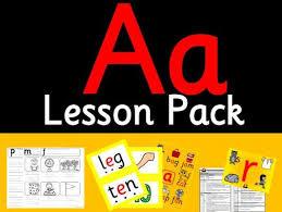 Phonics Worksheets Lesson Plan Flashcards Jolly Phonics C K Ck Lesson Pack