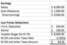 Ny Payroll Tax Calculator How Are State Disability Insurance Sdi Payroll Taxes