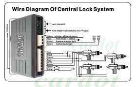 wiring diagram for car central locking wiring central locking wiring diagram central auto wiring diagram schematic on wiring diagram for car central locking