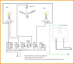 room wiring diagram household electrical wiring electrical wiring diagram electrical layout plan house electrical house