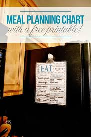 meal planning chart meal planning chart with free printable guest post