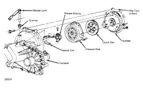 1993 ford probe replacing the clutch transmission problem 1993 Ford Standard Transmission Diagrams www 2carpros com forum automotive_pictures 266999_probe_4 Ford 5 Speed Transmission Diagram