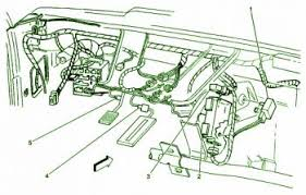 fuse layoutcar wiring diagram page 205 2001 gmc yukon denali engine fuse box diagram