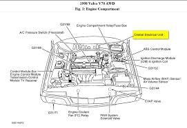 overhead wiring harness volvo s60 volvo wiring diagrams for diy volvo s60 seat wiring diagram at Volvo S60 Wiring Diagram