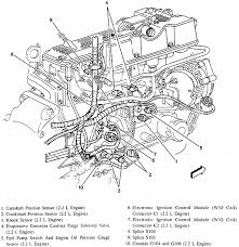 wiring diagram 1993 chevy cavalier wiring diagrams 1993 chevy cavalier wiring diagram diagrams base