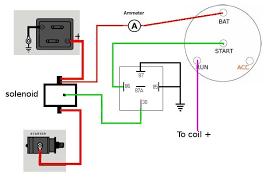 polaris atv starter solenoid wiring diagram polaris wiring polaris starter solenoid wiring diagram nilza net