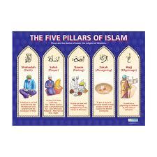 Religion School Poster The Five Pillars Of Islam