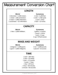 Metric Measurement Conversion Chart For Kids 47 Clean Measurement Conversion Table Chart For Kids