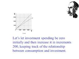 the intersection of the consumption equation and the 45 degree line represents an income