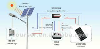 led street light circuit diagram the wiring diagram solar street light diagram diagram circuit diagram