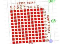 Laser Power Chart Stlfinder