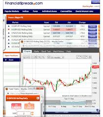 Forex Unit Size Calculator How To Determine Position Size