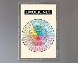 Spanish Feelings Chart Feelings Chart Spanish Rueda De Emociones Y Sentimientos En Español Mental Health Therapy Print Poster Feeling Wheel Counselor Gift