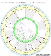 Birth Chart Roy M Speer Cancer Zodiac Sign Astrology