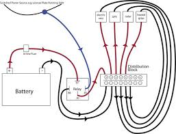 distribution block wiring motorcycle pinterest klr 650 Electrical Power Distribution Wiring Diagram distribution block wiring motorcycle pinterest klr 650, motorised bike and cafe bike Electrical Distribution System PDF