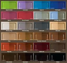 painted furniture colors. Brown Painted Furniture Paint Colors Color Bedroom