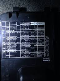 how to read fuse diagram? getting frustrated now maxima forums how to read bmw fuse box i look at the interior fuse box and the fuses and diagram don't match up at all how the hell do you read this?