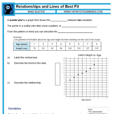 3 2 relationships and lines of best fit ter plots trends mfm1p foundations of